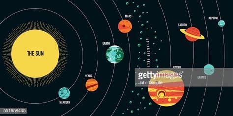 Diagram Solar System Stock Illustration Getty Images