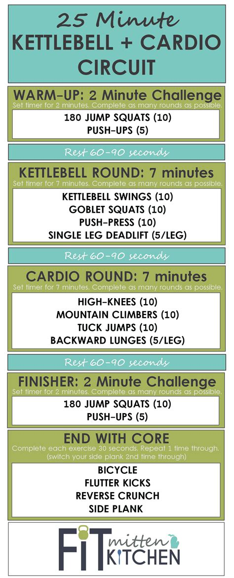 kettlebell cardio circuit minute workout don core minutes before start sweat session fitmittenkitchen