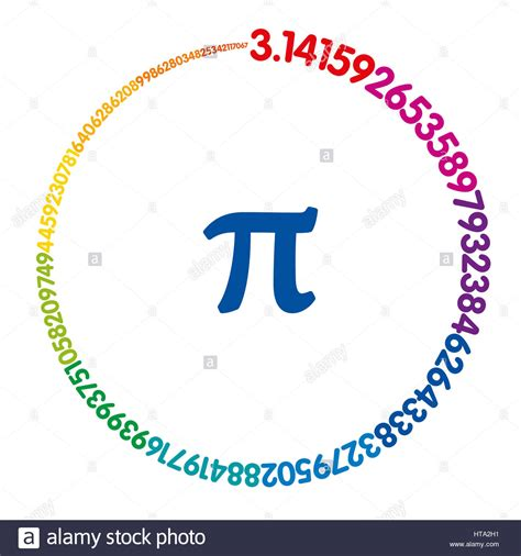 Circle Pi Number