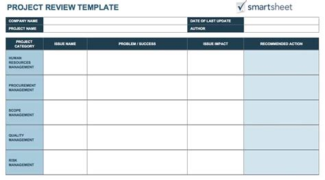 tools  defining  tracking project deliverables