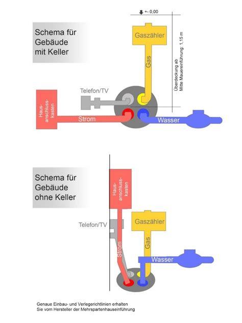 Elektroplanung Fuer Den Neubau by Erdgasanschluss Stadtwerke Vilshofen Gmbh Und Stadtwerke