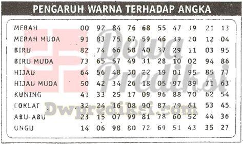 pengaruh warna terhadap angka dewa prediksi prediksi togel togel singapore togel sgp