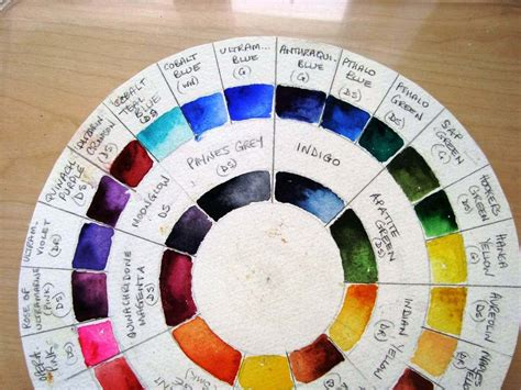 color wheel paint names diy dupli color wheel paint paint color wheel of house