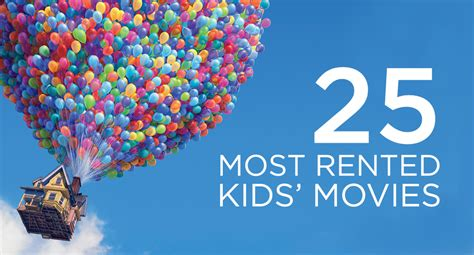 Top 25 Most Rented Kids' Movies