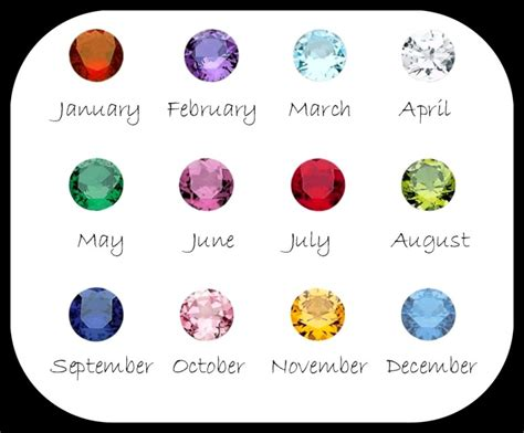 september birth color birthstone for september 28th myideasbedroom