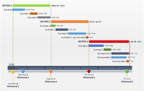 gantt chart template mac chart template