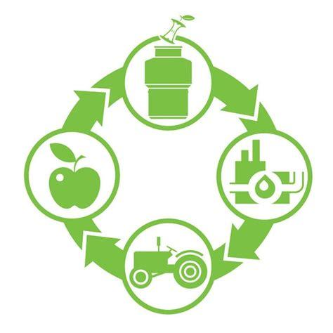ethnicraft canap insinkerator badger 5 1 2 hp food waste disposer ebay
