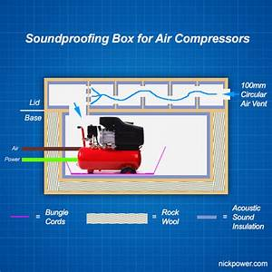 DIY Soundproof box for noisy air compressors - Nick Power
