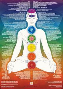 Mersing My Chakra Chart Lokasi