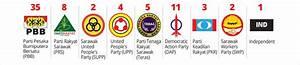 Sarawak Election 2016 Info | The Star Online
