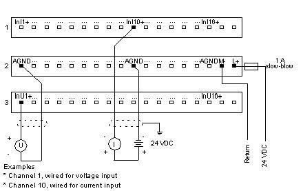 170aai14000 distributed analog input modicon momentum input schneider e