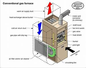 Rooftop Unit Diagram  U0026 The Drawing Below Shows A Typical Rooftop Package Installation  Sc 1 St