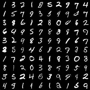 Mnist Samples Generated By 2