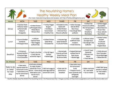 plan cuisine restaurant mastering meal planning the nourishing home