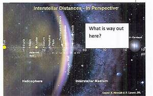 Quia - Can you name the planets and other SS Stuff? - Pop ...