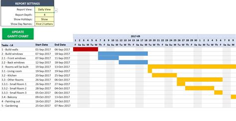 gantt chart construction template excel exle of