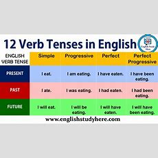 12 Tenses In English  English Study Here
