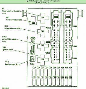 98 Ford Contour Se Fuse Box Diagram  U2013 Auto Fuse Box Diagram