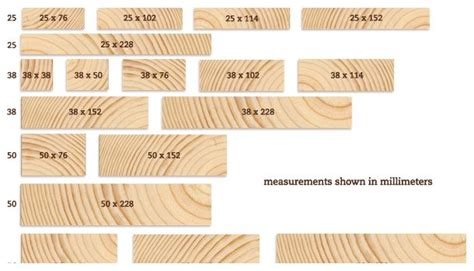 2x6 decking actual size 6 best images of nominal lumber dimension chart wood
