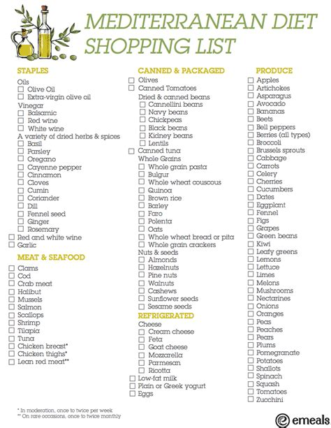 printable shopping list what to buy for mediterranean diet the emeals