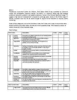 basc 3 report template basc 3 tables and template paragraph template and