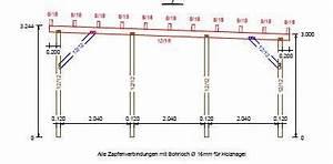 Tragfähigkeit Holzbalken Online Berechnen : dachentw sserung sparren carport berechnen ~ Frokenaadalensverden.com Haus und Dekorationen