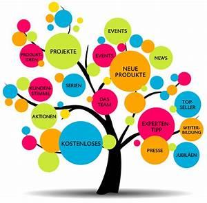 Blog Ideen für KMUs - WordPress, Webdesign & SEO Blog von ...