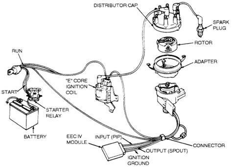 2008 Ford F350 Trailer Ke Wiring Diagram by Ford F 250 Brake Controller Wiring Diagram Ford Auto