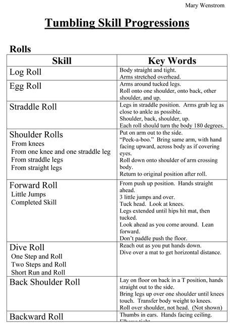 tumbling skill progressions gymnastics 897 | 913cc5bcd05601cc6d819c5bb36b1519