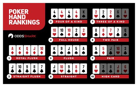 Poker Hand Rankings | Odds Shark