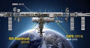 A New Era of Earth Observation from the International ...