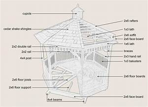 Deck Framing Diagram, Deck, Get Free Image About Wiring