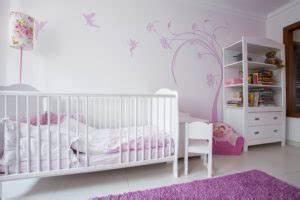 Babyzimmer Richtig Einrichten : kinderzimmer einrichten tipps ideen zur einrichtung schweiz ~ Markanthonyermac.com Haus und Dekorationen