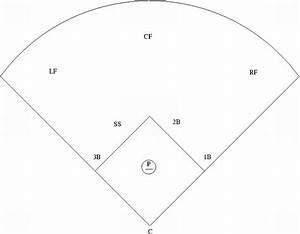 Pin Baseball Field Position Numbers Diagram On Pinterest