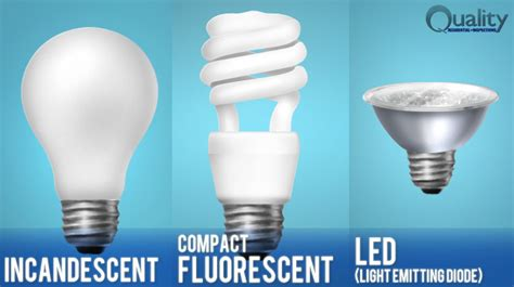different types of light bulbs green living raleigh home inspection nc raleigh home