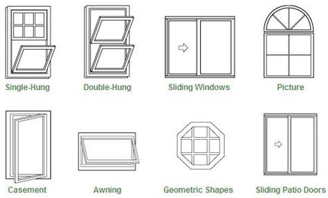 windows   energy efficient windows