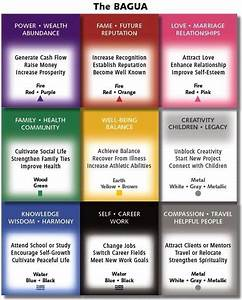 97 best images about feng shui on pinterest color With feng shui colors and its meaning