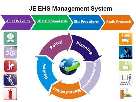 environmental health  safety johnson electric