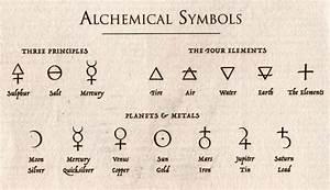 Alchemical Symbols | Alchemy things | Pinterest | Design ...