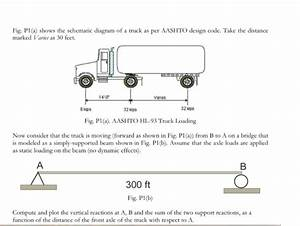 Solved  Fig  P1 A  Shows The Schematic Diagram Of A Truck