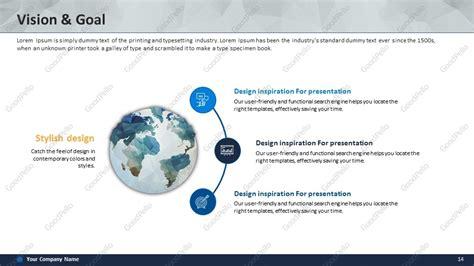 global marketing strategy  goodpello