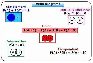 31 Use The Venn Diagram To Calculate Probabilities Which