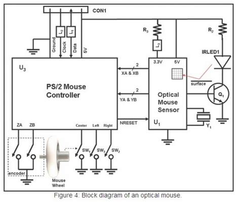 Wiring Diagram For Usb Mouse by Pin By Mostafaxhussienxyosri On 2electronicandcomputer In