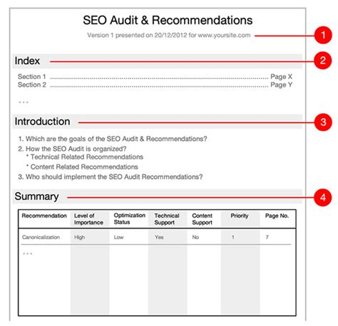 Seo Report Template by Seo Audit Report Schedule Templates Make Actionable
