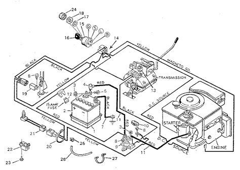 craftsman mower wiring diagram craftsman free