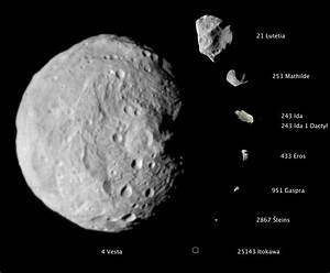 Vesta & Ceres, Pluto : Dwarf planets, asteroids, or ...