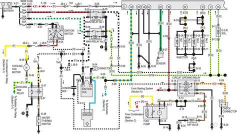 Mazda Car Manual Pdf Diagnostic Trouble Codes