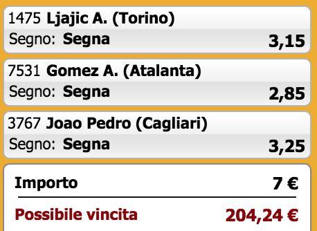 Serie a pronostici, serie a statistiche, serie a precedenti: Pronostici Calcio - I marcatori 15 Ottobre