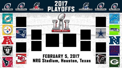 nfl playoff predictions full nfl playoff bracket