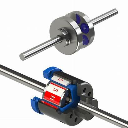 Couplings Magnetic Current Eddy Coupling Torque Drive